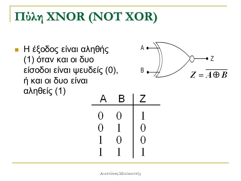 Αναστάσιος Μπαλουκτσής Πύλη XNOR (NOT XOR)  H έξοδος είναι αληθής (1) όταν και οι δυο είσοδοι είναι ψευδείς (0), ή και οι δυο είναι αληθείς (1)