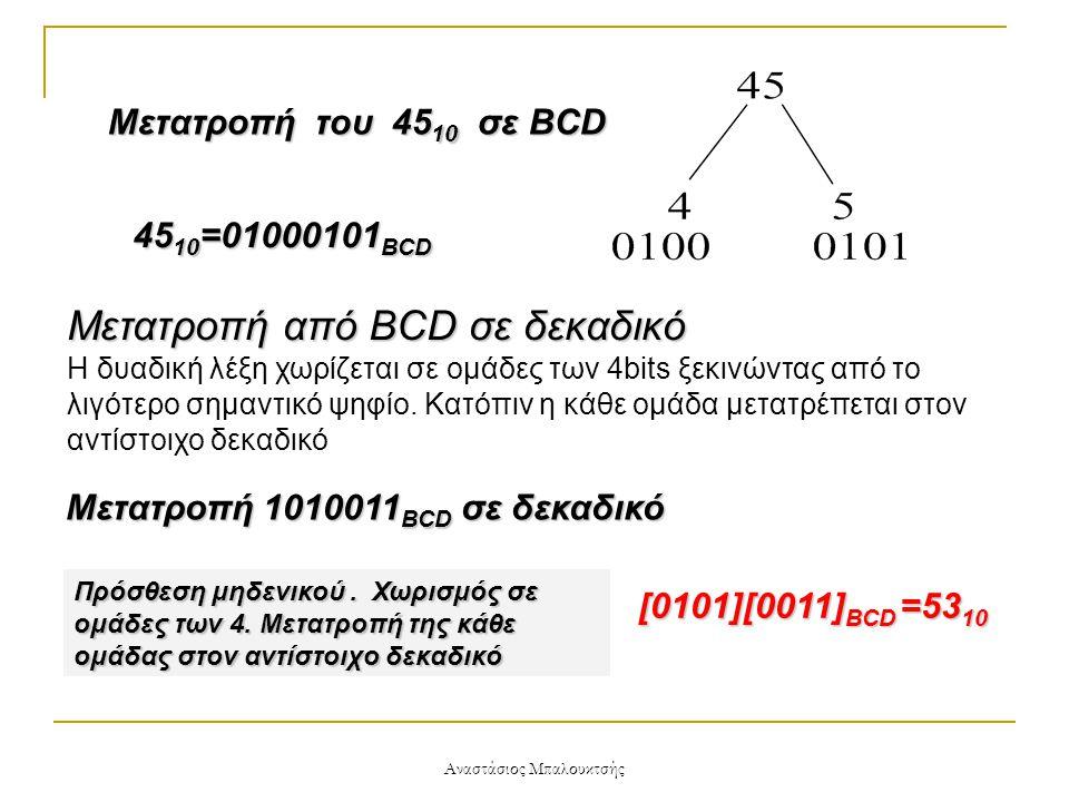 Αναστάσιος Μπαλουκτσής Μετατροπή του 45 10 σε BCD 45 10 =01000101 BCD Μετατροπή από BCD σε δεκαδικό Η δυαδική λέξη χωρίζεται σε ομάδες των 4bits ξεκιν