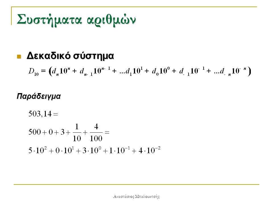 Αναστάσιος Μπαλουκτσής Δυαδικό σύστημα Στο δυαδικό σύστημα, που έχει βάση το 2, υπάρχουν δύο ψηφία, το 0 και το 1: Παράδειγμα Γενικά ένας δυαδικός αριθμός με n ψηφία μπορεί να παραστήσει ένα εύρος από 2 n δεκαδικούς αριθμούς 2 ψηφία (0_3), 5 ψηφία (0_31), 8 ψηφία (0_255)