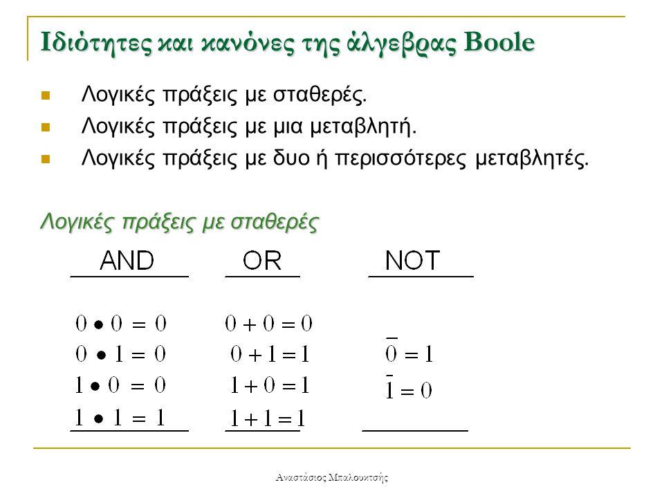 Αναστάσιος Μπαλουκτσής Ιδιότητες και κανόνες της άλγεβρας Boole  Λογικές πράξεις με σταθερές.  Λογικές πράξεις με μια μεταβλητή.  Λογικές πράξεις μ