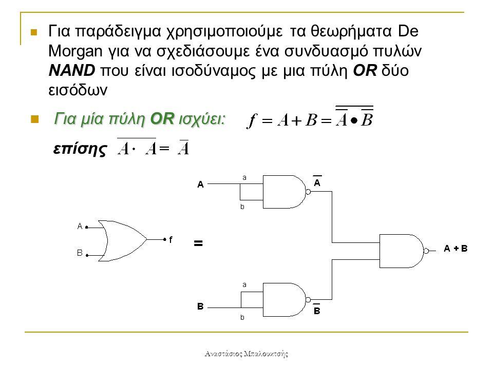 Αναστάσιος Μπαλουκτσής  Για παράδειγμα χρησιμοποιούμε τα θεωρήματα De Morgan για να σχεδιάσουμε ένα συνδυασμό πυλών NAND που είναι ισοδύναμος με μια