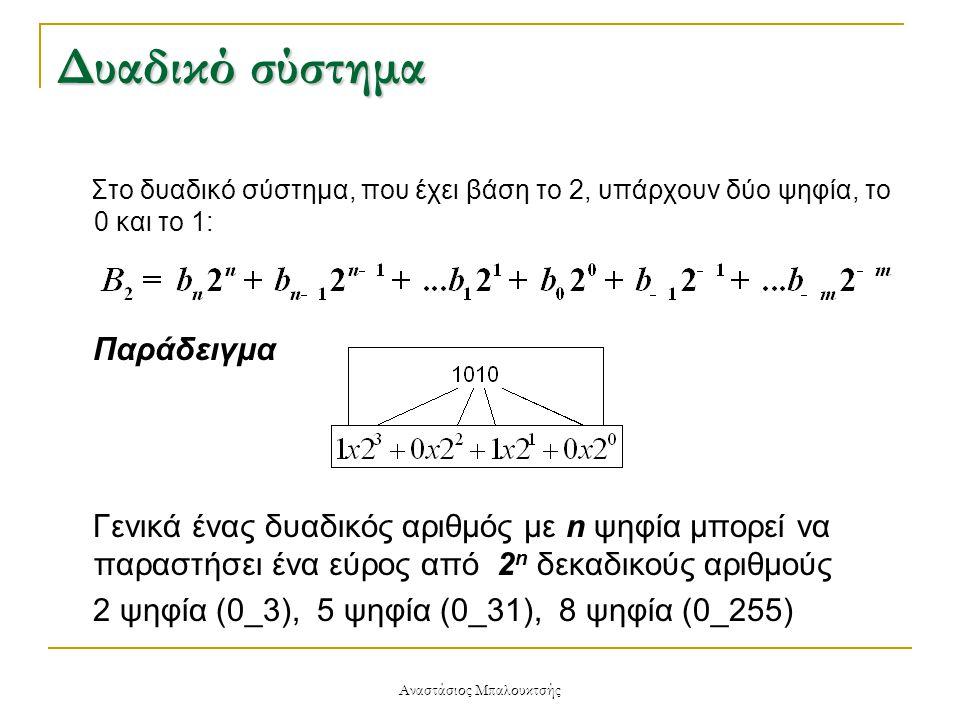 Αναστάσιος Μπαλουκτσής Μετατροπή δεκαδικού σε δυαδικό  Μετατροπή ενός ακέραιου δεκαδικού σε δυαδικό: χρησιμοποιείται η διαδικασία της διαδοχικής διαίρεσης  Παράδειγμα: Μετατροπή του 19 10 στον αντίστοιχο δυαδικό Μετατροπή του 19 10 στον αντίστοιχο δυαδικό 19/2= πηλίκο 9 και υπόλοιπο 1 άρα b 0 =1 19/2= πηλίκο 9 και υπόλοιπο 1 άρα b 0 =1 9/2= πηλίκο 4 και υπόλοιπο 1 άρα b 1 =1 9/2= πηλίκο 4 και υπόλοιπο 1 άρα b 1 =1 4/2= πηλίκο 2 και υπόλοιπο 0 άρα b 2 =0 4/2= πηλίκο 2 και υπόλοιπο 0 άρα b 2 =0 2/2= πηλίκο 1 και υπόλοιπο 0 άρα b 3 =0 2/2= πηλίκο 1 και υπόλοιπο 0 άρα b 3 =0 1/2= πηλίκο 0 και υπόλοιπο 1 άρα b 4 =1 1/2= πηλίκο 0 και υπόλοιπο 1 άρα b 4 =1 Β 2 =10011=19 10 Β 2 =10011=19 10