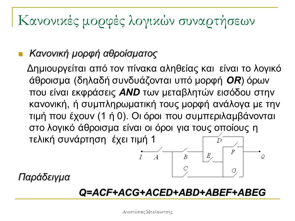 Αναστάσιος Μπαλουκτσής Κανονικές μορφές λογικών συναρτήσεων  Κανονική μορφή αθροίσματος Δημιουργείται από τον πίνακα αληθείας και είναι το λογικό άθρ