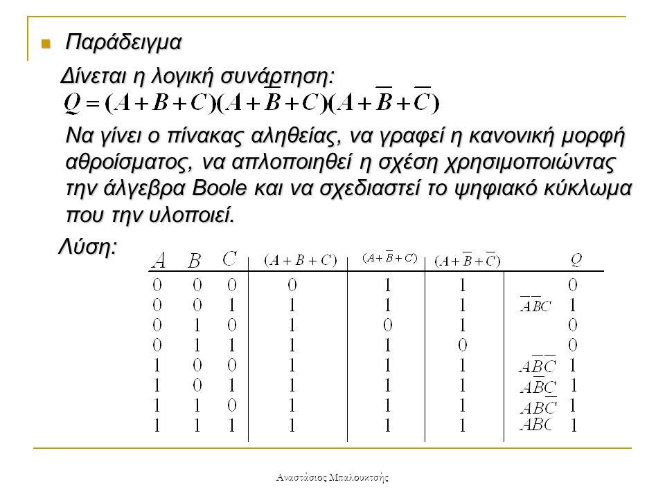 Αναστάσιος Μπαλουκτσής  Παράδειγμα Δίνεται η λογική συνάρτηση: Δίνεται η λογική συνάρτηση: Να γίνει ο πίνακας αληθείας, να γραφεί η κανονική μορφή αθ
