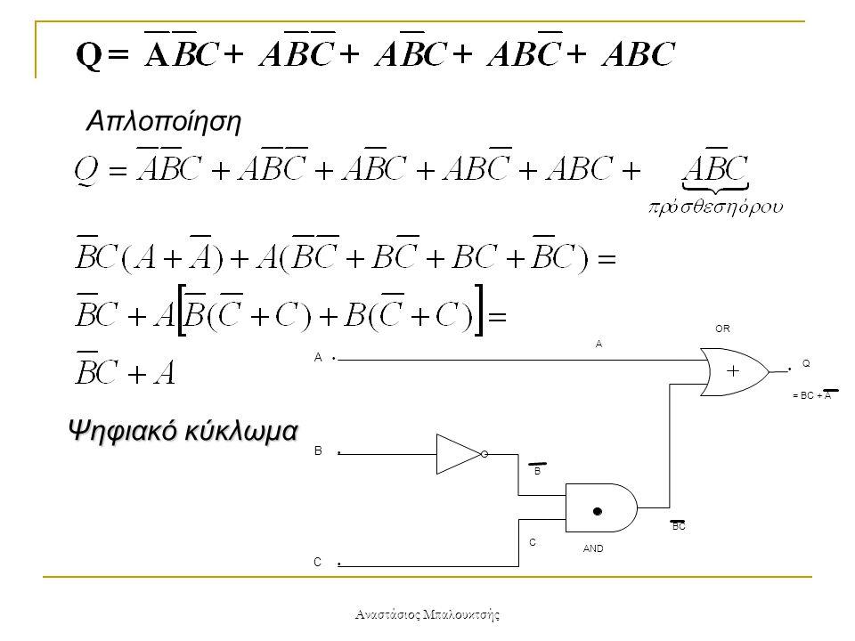 Αναστάσιος Μπαλουκτσής Απλοποίηση Ψηφιακό κύκλωμα A C OR B A C AND BC Q = BC + A B    