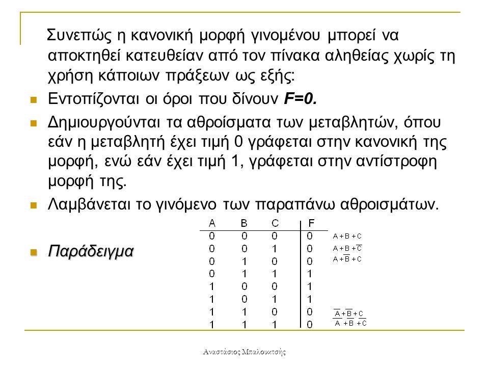 Συνεπώς η κανονική μορφή γινομένου μπορεί να αποκτηθεί κατευθείαν από τον πίνακα αληθείας χωρίς τη χρήση κάποιων πράξεων ως εξής:  Εντοπίζονται οι όρ