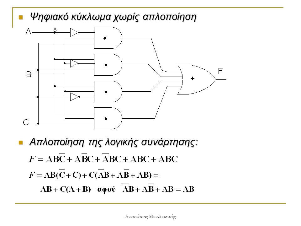 Αναστάσιος Μπαλουκτσής  Ψηφιακό κύκλωμα χωρίς απλοποίηση  Απλοποίηση της λογικής συνάρτησης: