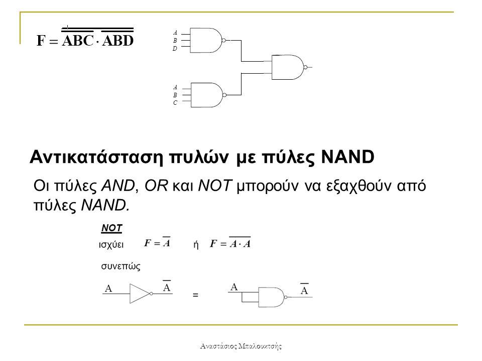 Αναστάσιος Μπαλουκτσής Αντικατάσταση πυλών με πύλες NAND Οι πύλες AND, OR και NOT μπορούν να εξαχθούν από πύλες NAND.