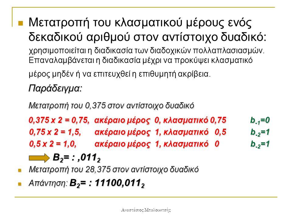 Αναστάσιος Μπαλουκτσής Παράδειγμα Να βρεθεί η ελαχιστοποιημένη μορφή αθροίσματος και η ελαχιστοποιημένη μορφή γινομένου της συνάρτησης F = Σ (3,4,5,6,7,8,10,12,14)