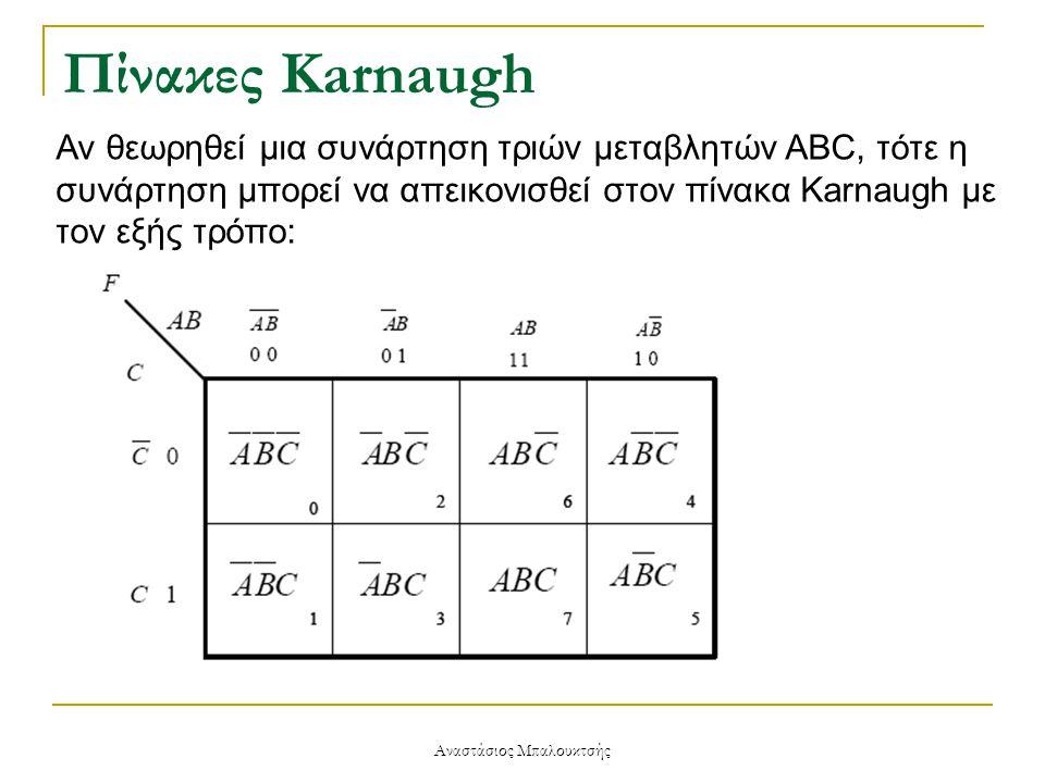 Αναστάσιος Μπαλουκτσής Πίνακες Karnaugh Αν θεωρηθεί μια συνάρτηση τριών μεταβλητών ABC, τότε η συνάρτηση μπορεί να απεικονισθεί στον πίνακα Karnaugh μ