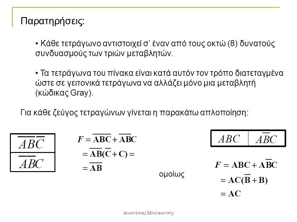 Αναστάσιος Μπαλουκτσής Παρατηρήσεις: • Κάθε τετράγωνο αντιστοιχεί σ' έναν από τους οκτώ (8) δυνατούς συνδυασμούς των τριών μεταβλητών. • Τα τετράγωνα