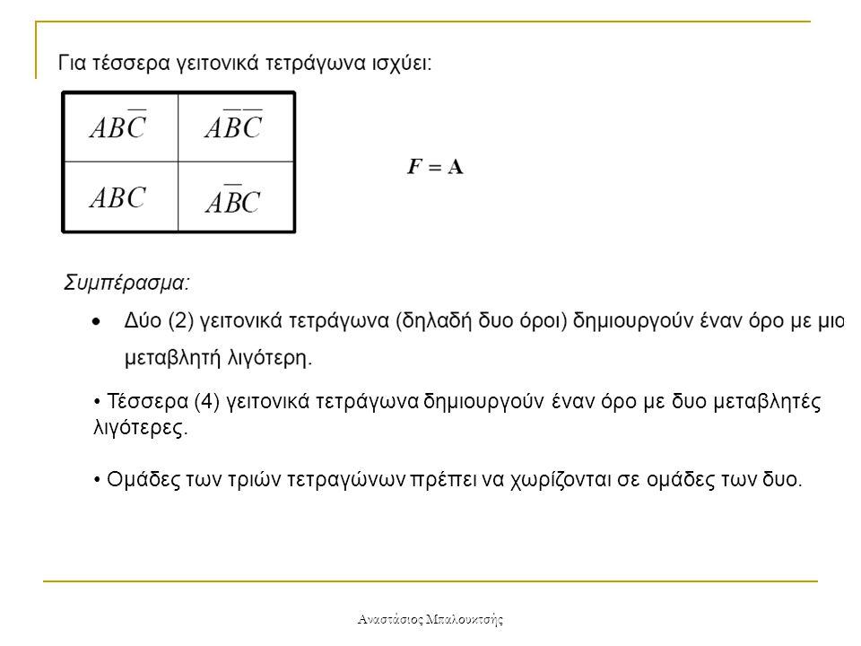 Αναστάσιος Μπαλουκτσής • Τέσσερα (4) γειτονικά τετράγωνα δημιουργούν έναν όρο με δυο μεταβλητές λιγότερες. • Ομάδες των τριών τετραγώνων πρέπει να χωρ