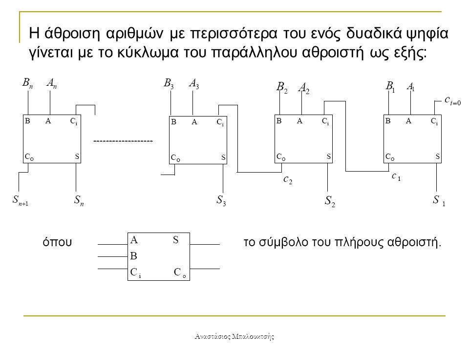 Αναστάσιος Μπαλουκτσής Η άθροιση αριθμών με περισσότερα του ενός δυαδικά ψηφία γίνεται με το κύκλωμα του παράλληλου αθροιστή ως εξής: