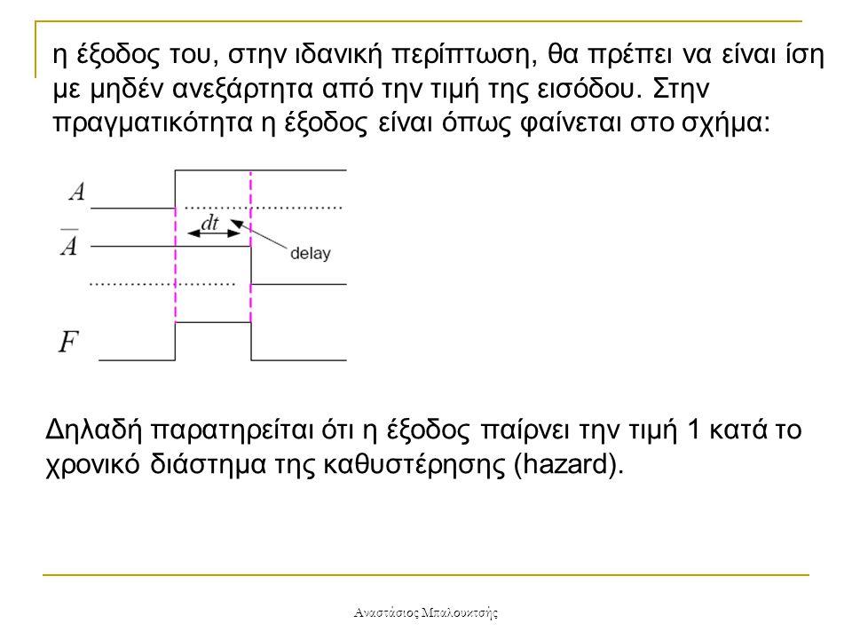 Αναστάσιος Μπαλουκτσής η έξοδος του, στην ιδανική περίπτωση, θα πρέπει να είναι ίση με μηδέν ανεξάρτητα από την τιμή της εισόδου. Στην πραγματικότητα