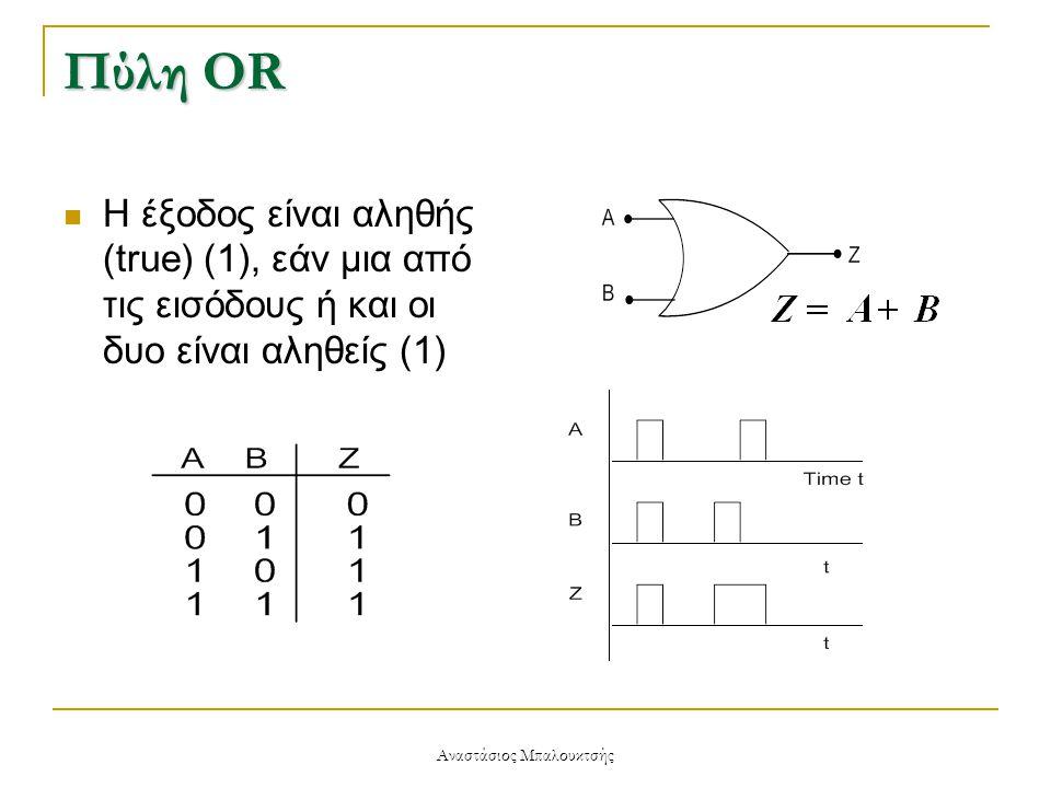 Αναστάσιος Μπαλουκτσής Πύλη OR  H έξοδος είναι αληθής (true) (1), εάν μια από τις εισόδους ή και οι δυο είναι αληθείς (1)