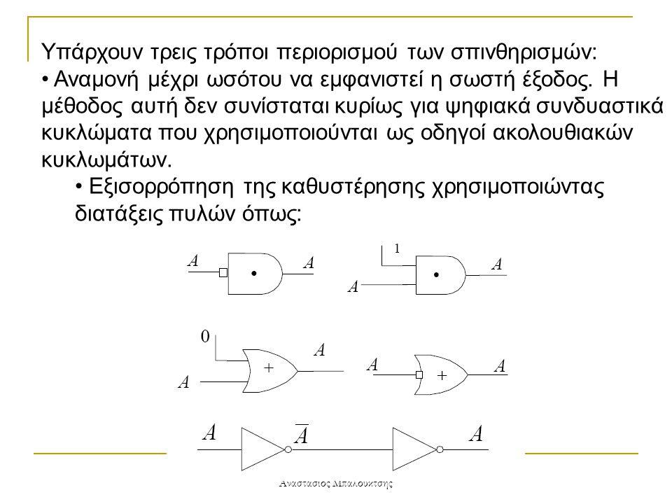 Αναστάσιος Μπαλουκτσής Υπάρχουν τρεις τρόποι περιορισμού των σπινθηρισμών: • Αναμονή μέχρι ωσότου να εμφανιστεί η σωστή έξοδος. Η μέθοδος αυτή δεν συν
