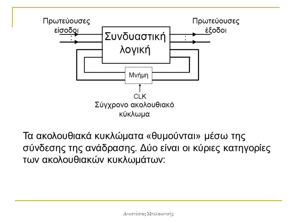 Αναστάσιος Μπαλουκτσής Τα ακολουθιακά κυκλώματα «θυμούνται» μέσω της σύνδεσης της ανάδρασης. Δύο είναι οι κύριες κατηγορίες των ακολουθιακών κυκλωμάτω