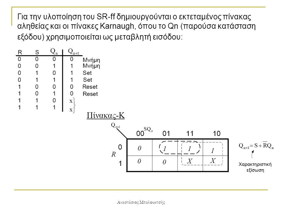 Αναστάσιος Μπαλουκτσής Για την υλοποίηση του SR-ff δημιουργούνται ο εκτεταμένος πίνακας αληθείας και οι πίνακες Karnaugh, όπου το Qn (παρούσα κατάστασ