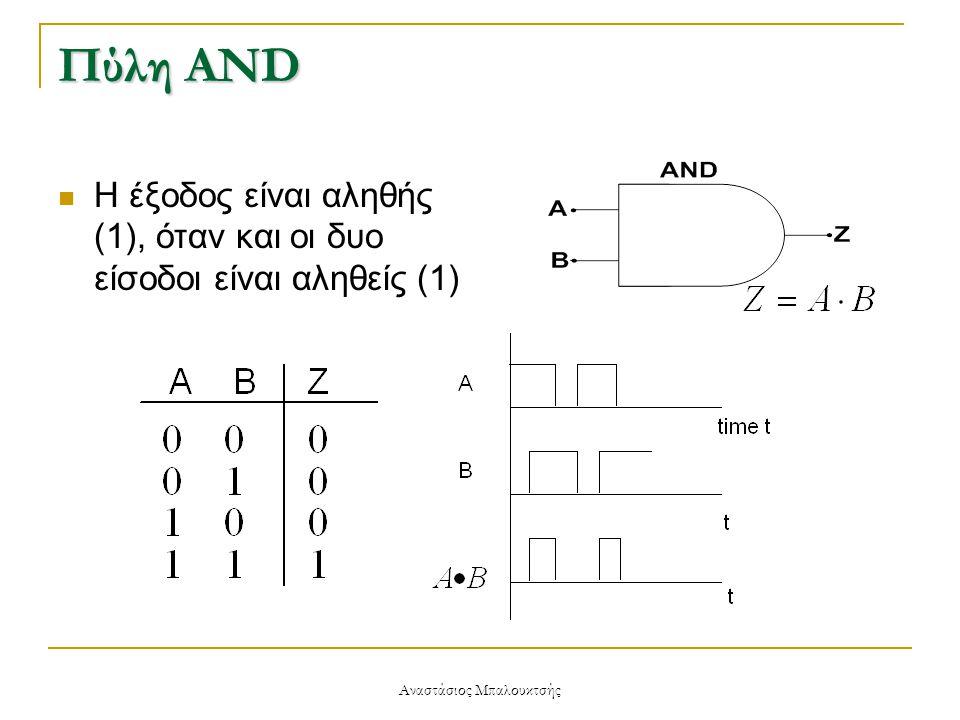 Αναστάσιος Μπαλουκτσής  Για παράδειγμα χρησιμοποιούμε τα θεωρήματα De Morgan για να σχεδιάσουμε ένα συνδυασμό πυλών NAND που είναι ισοδύναμος με μια πύλη OR δύο εισόδων Για μία πύλη OR ισχύει:  Για μία πύλη OR ισχύει: επίσης =