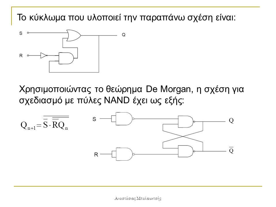 Αναστάσιος Μπαλουκτσής Το κύκλωμα που υλοποιεί την παραπάνω σχέση είναι: Χρησιμοποιώντας το θεώρημα De Morgan, η σχέση για σχεδιασμό με πύλες NAND έχε