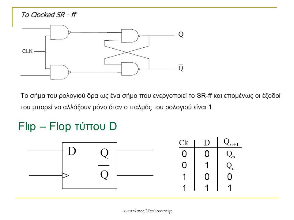 Flιp – Flop τύπου D