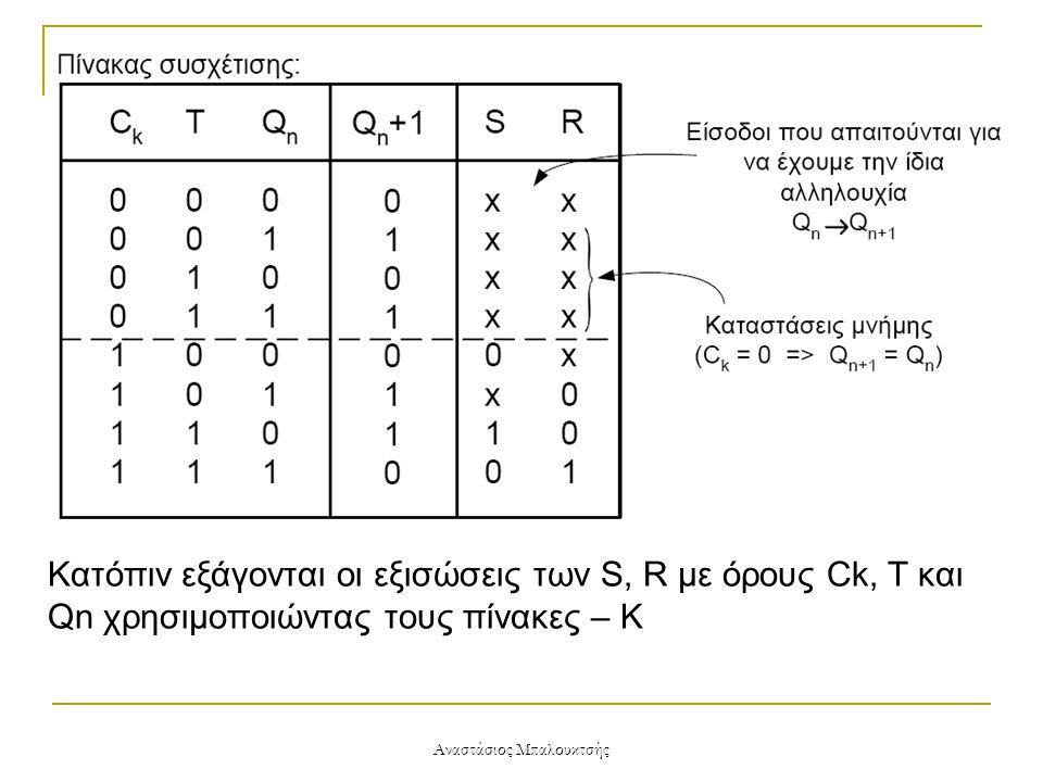 Αναστάσιος Μπαλουκτσής Κατόπιν εξάγονται οι εξισώσεις των S, R με όρους Ck, T και Qn χρησιμοποιώντας τους πίνακες – Κ