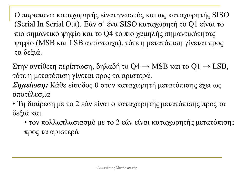Ο παραπάνω καταχωρητής είναι γνωστός και ως καταχωρητής SISO (Serial In Serial Out). Εάν σ΄ ένα SISO καταχωρητή το Q1 είναι το πιο σημαντικό ψηφίο και