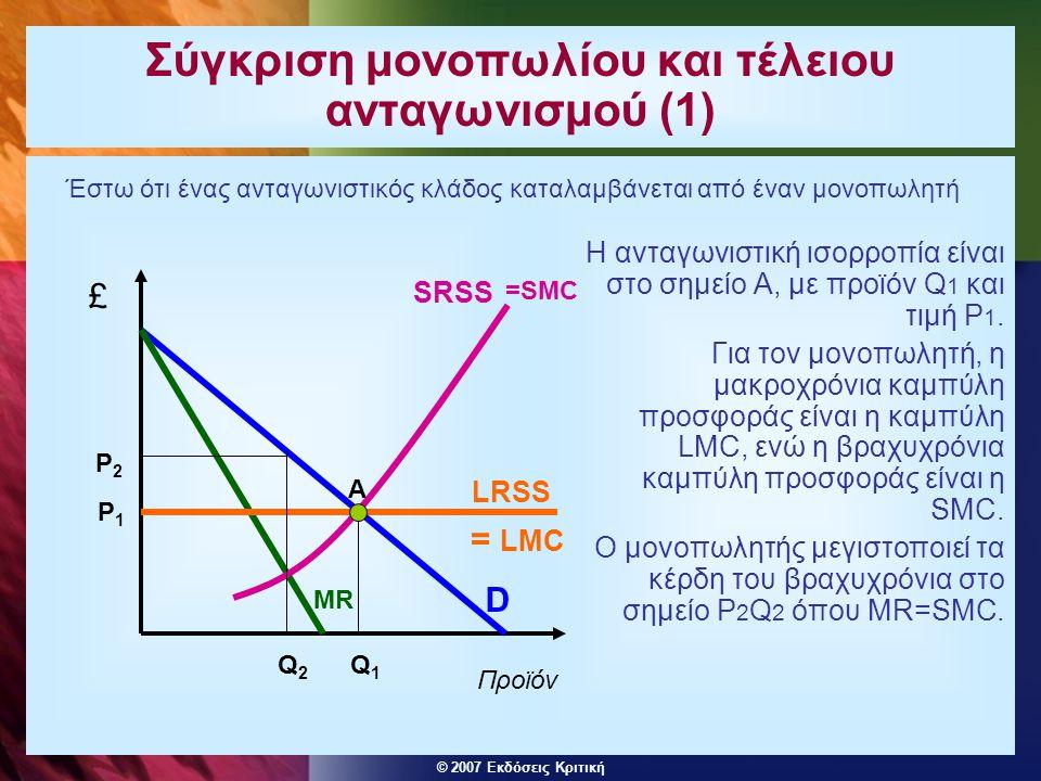 © 2007 Εκδόσεις Κριτική Σύγκριση μονοπωλίου και τέλειου ανταγωνισμού (1) Η ανταγωνιστική ισορροπία είναι στο σημείο Α, με προϊόν Q 1 και τιμή P 1. Για