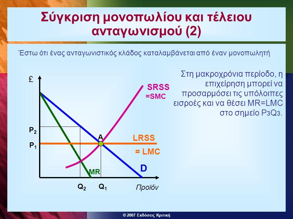 © 2007 Εκδόσεις Κριτική Σύγκριση μονοπωλίου και τέλειου ανταγωνισμού (2) Στη μακροχρόνια περίοδο, η επιχείρηση μπορεί να προσαρμόσει τις υπόλοιπες εισ