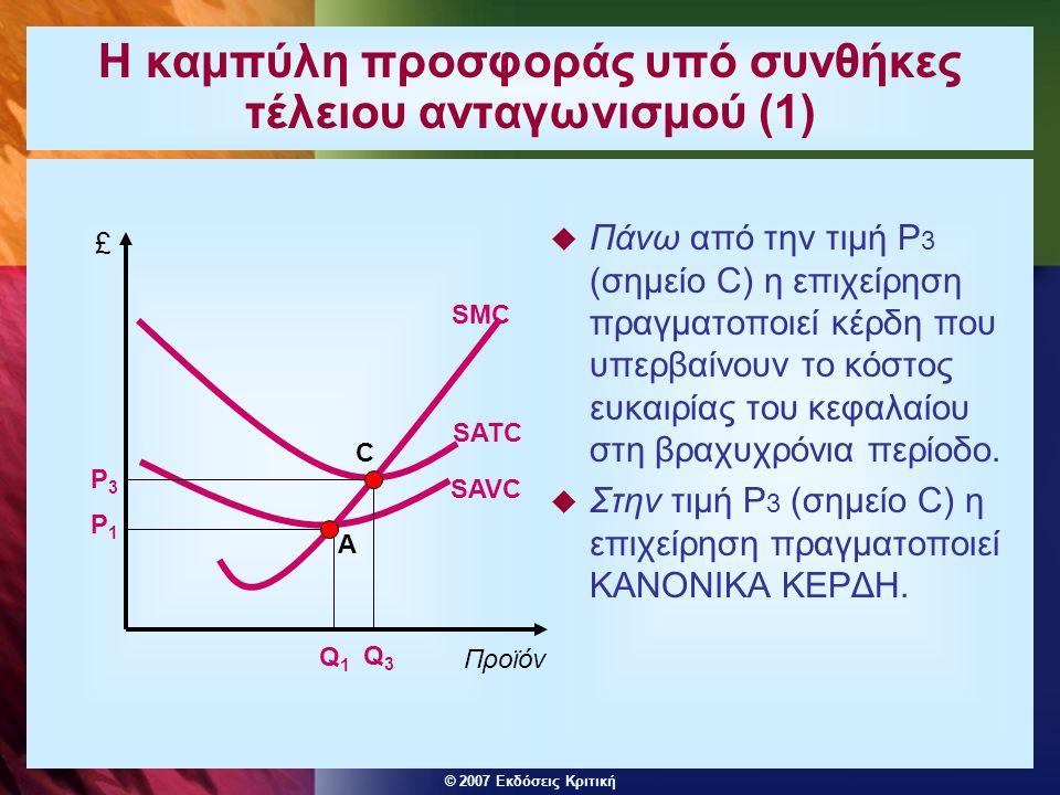 © 2007 Εκδόσεις Κριτική Η καμπύλη προσφοράς υπό συνθήκες τέλειου ανταγωνισμού (2)  Μεταξύ των P 1 και P 3 (A και C), η επιχείρηση έχει ζημία βραχυχρόνια, αλλά παραμένει στην αγορά.