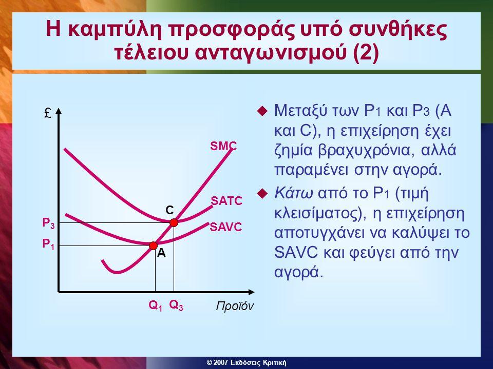 © 2007 Εκδόσεις Κριτική Η καμπύλη προσφοράς υπό συνθήκες τέλειου ανταγωνισμού (2)  Μεταξύ των P 1 και P 3 (A και C), η επιχείρηση έχει ζημία βραχυχρό