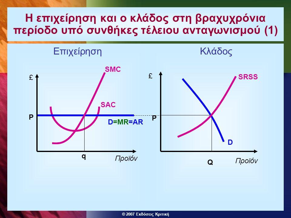 © 2007 Εκδόσεις Κριτική Η επιχείρηση και ο κλάδος στη βραχυχρόνια περίοδο υπό συνθήκες τέλειου ανταγωνισμού (1) Επιχείρηση Κλάδος SAC P £ Προϊόν SMC D=MR=AR q Προϊόν £ Q P SRSS D Η τιμή καθορίζεται στο επίπεδο του κλάδου, στο σημείο τομής των καμπυλών ζήτησης και προσφοράς.