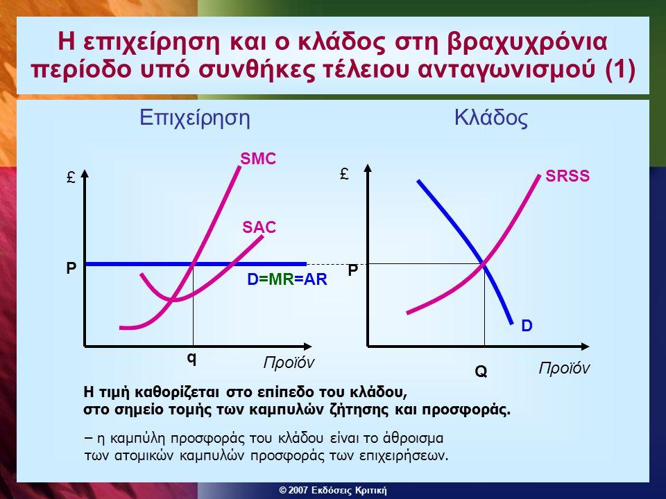© 2007 Εκδόσεις Κριτική Η επιχείρηση και ο κλάδος στη βραχυχρόνια περίοδο υπό συνθήκες τέλειου ανταγωνισμού (2) Επιχείρηση Κλάδος SAC P £ Προϊόν SMC D=MR=AR q Προϊόν £ Q P SRSS D Η επιχείρηση λαμβάνει ως δεδομένη την τιμή P – και επιλέγει επίπεδο παραγωγής q, όπου SMC=MR, για να μεγιστοποιήσει τα κέρδη.