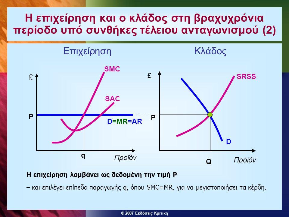 © 2007 Εκδόσεις Κριτική Η επιχείρηση και ο κλάδος στη βραχυχρόνια περίοδο υπό συνθήκες τέλειου ανταγωνισμού (3) Επιχείρηση Κλάδος Προϊόν £ Q P SRSS D SAC P £ SMC D=MR=AR q Προϊόν Στην τιμή αυτή, τα κέρδη δίνονται από τη σκιασμένη περιοχή.