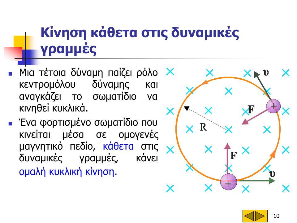 10  Μια τέτοια δύναμη παίζει ρόλο κεντρομόλου δύναμης και αναγκάζει το σωματίδιο να κινηθεί κυκλικά.  Ένα φορτισμένο σωματίδιο που κινείται μέσα σε
