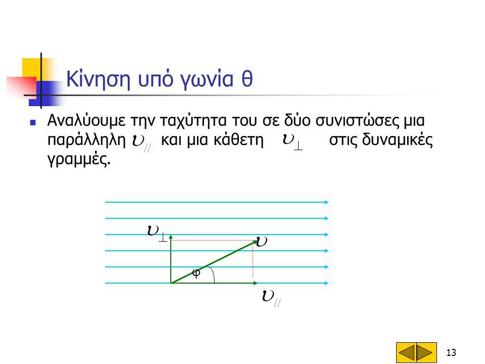 13  Αναλύουμε την ταχύτητα του σε δύο συνιστώσες μια παράλληλη και μια κάθετη στις δυναμικές γραμμές. Κίνηση υπό γωνία θ φ