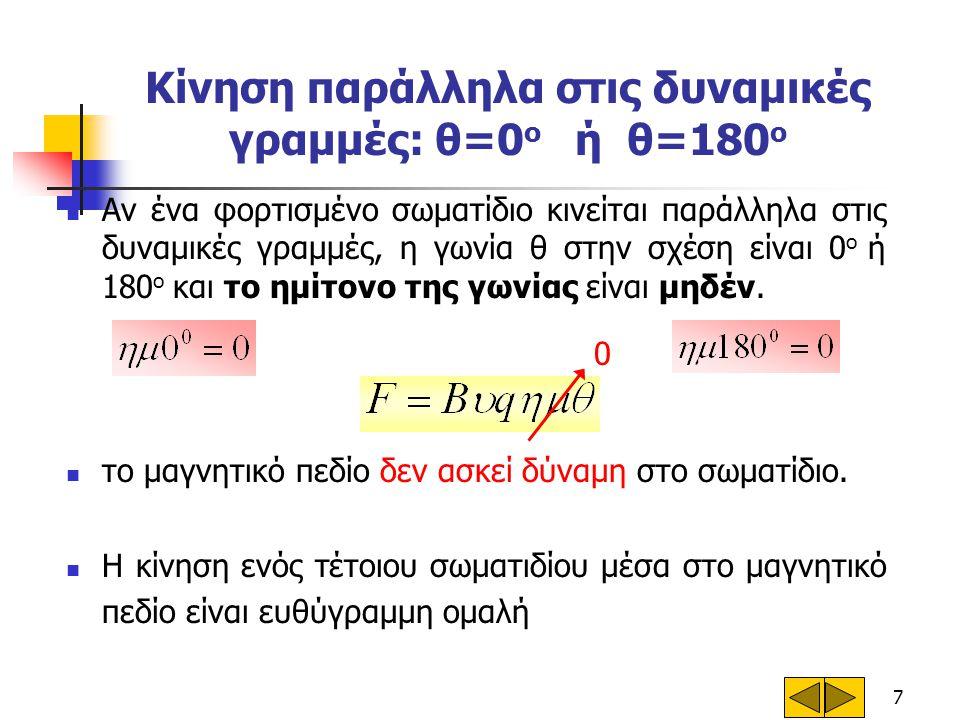 7  Αν ένα φορτισμένο σωματίδιο κινείται παράλληλα στις δυναμικές γραμμές, η γωνία θ στην σχέση είναι 0 ο ή 180 ο και το ημίτονο της γωνίας είναι μηδέ