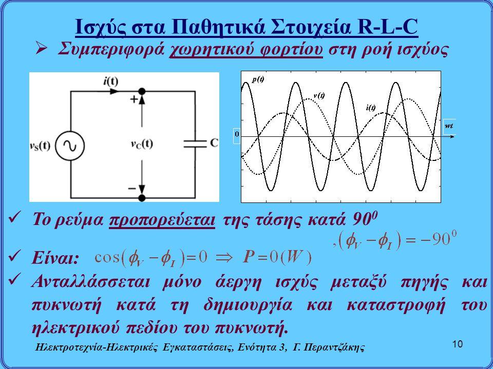 Ισχύς στα Παθητικά Στοιχεία R-L-C Ηλεκτροτεχνία-Ηλεκτρικές Εγκαταστάσεις, Ενότητα 3, Γ. Περαντζάκης 10  Συμπεριφορά χωρητικού φορτίου στη ροή ισχύος