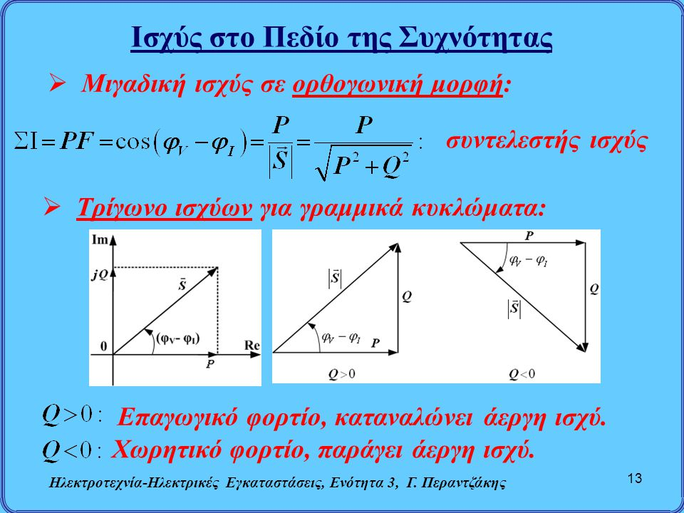 Ισχύς στο Πεδίο της Συχνότητας Ηλεκτροτεχνία-Ηλεκτρικές Εγκαταστάσεις, Ενότητα 3, Γ. Περαντζάκης 13  Μιγαδική ισχύς σε ορθογωνική μορφή: συντελεστής