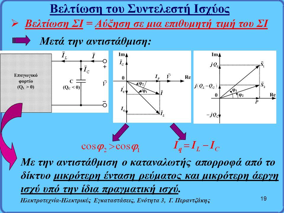 Βελτίωση του Συντελεστή Ισχύος Ηλεκτροτεχνία-Ηλεκτρικές Εγκαταστάσεις, Ενότητα 3, Γ. Περαντζάκης 19  Βελτίωση ΣΙ = Αύξηση σε μια επιθυμητή τιμή του Σ