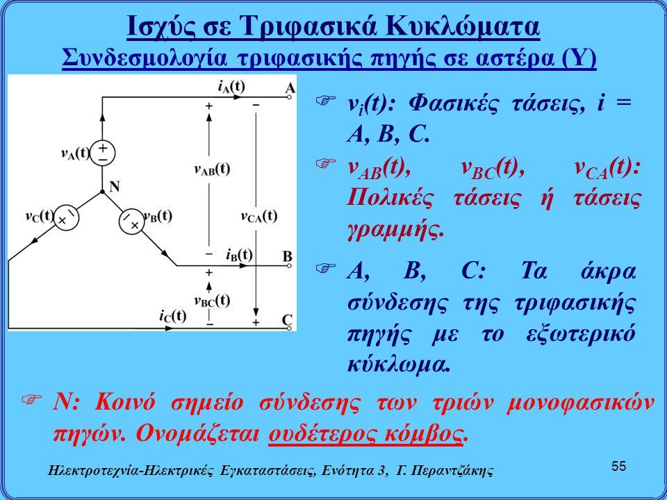 Ισχύς σε Τριφασικά Κυκλώματα Ηλεκτροτεχνία-Ηλεκτρικές Εγκαταστάσεις, Ενότητα 3, Γ. Περαντζάκης 55 Συνδεσμολογία τριφασικής πηγής σε αστέρα (Υ)  v i (