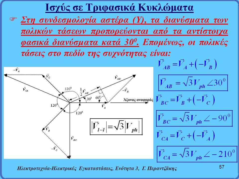 Ισχύς σε Τριφασικά Κυκλώματα Ηλεκτροτεχνία-Ηλεκτρικές Εγκαταστάσεις, Ενότητα 3, Γ. Περαντζάκης 57  Στη συνδεσμολογία αστέρα (Υ), τα διανύσματα των πο