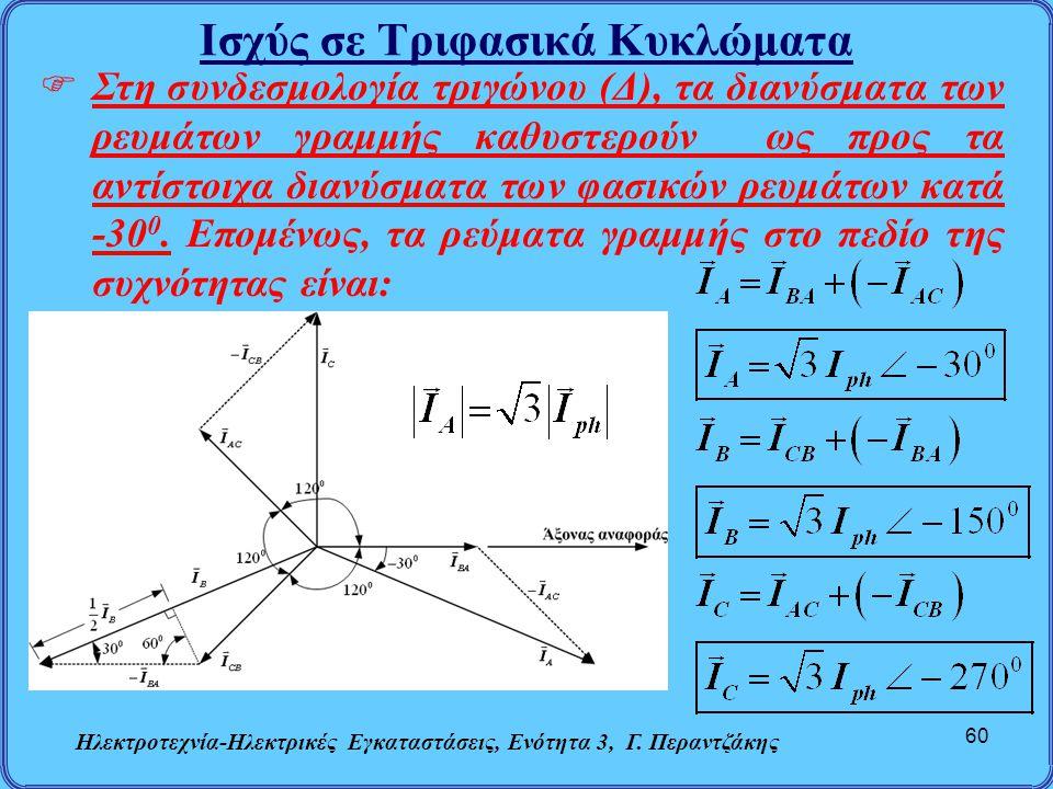 Ισχύς σε Τριφασικά Κυκλώματα Ηλεκτροτεχνία-Ηλεκτρικές Εγκαταστάσεις, Ενότητα 3, Γ. Περαντζάκης 60  Στη συνδεσμολογία τριγώνου (Δ), τα διανύσματα των
