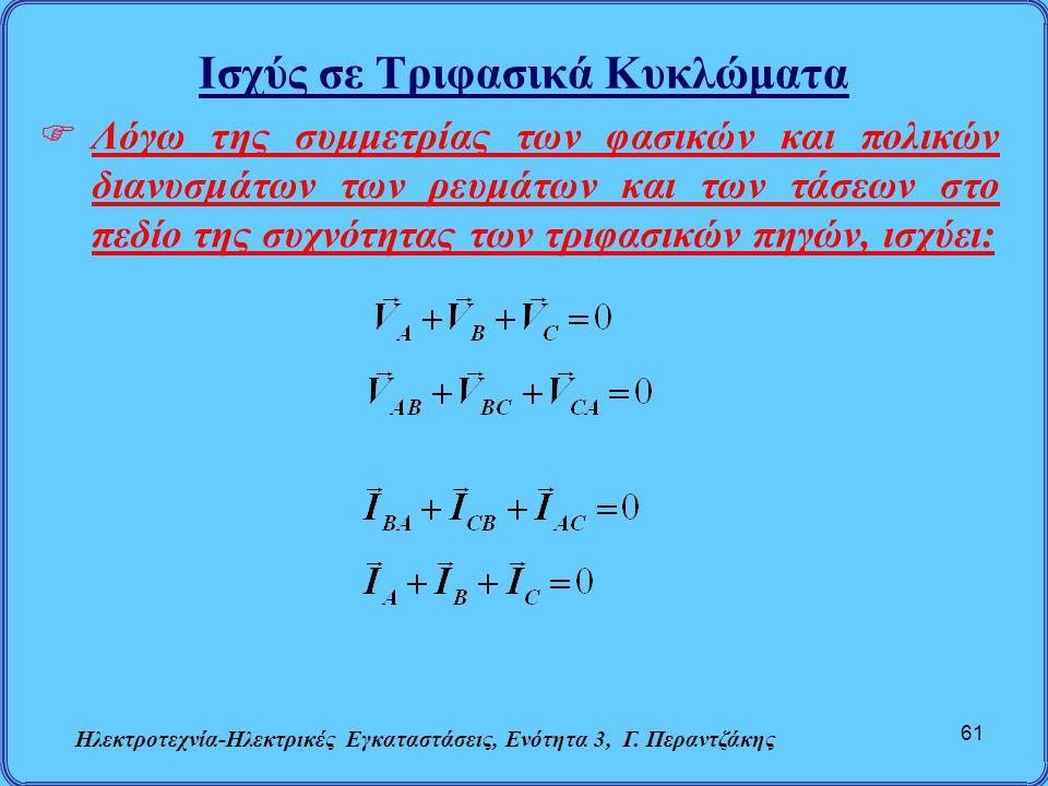 Ισχύς σε Τριφασικά Κυκλώματα Ηλεκτροτεχνία-Ηλεκτρικές Εγκαταστάσεις, Ενότητα 3, Γ. Περαντζάκης 61  Λόγω της συμμετρίας των φασικών και πολικών διανυσ