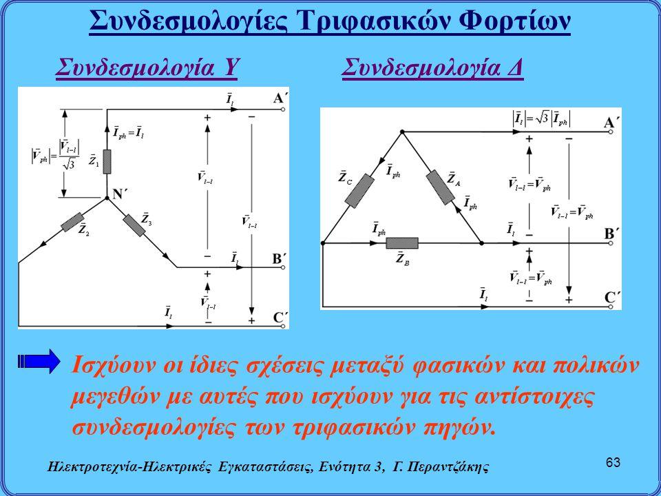 Συνδεσμολογίες Τριφασικών Φορτίων Ηλεκτροτεχνία-Ηλεκτρικές Εγκαταστάσεις, Ενότητα 3, Γ. Περαντζάκης 63 Συνδεσμολογία ΥΣυνδεσμολογία Δ Ισχύουν οι ίδιες