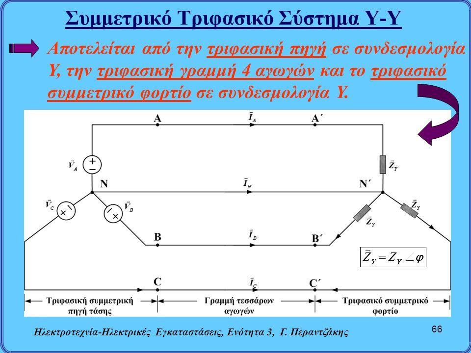 Συμμετρικό Τριφασικό Σύστημα Υ-Υ Ηλεκτροτεχνία-Ηλεκτρικές Εγκαταστάσεις, Ενότητα 3, Γ. Περαντζάκης 66 Αποτελείται από την τριφασική πηγή σε συνδεσμολο
