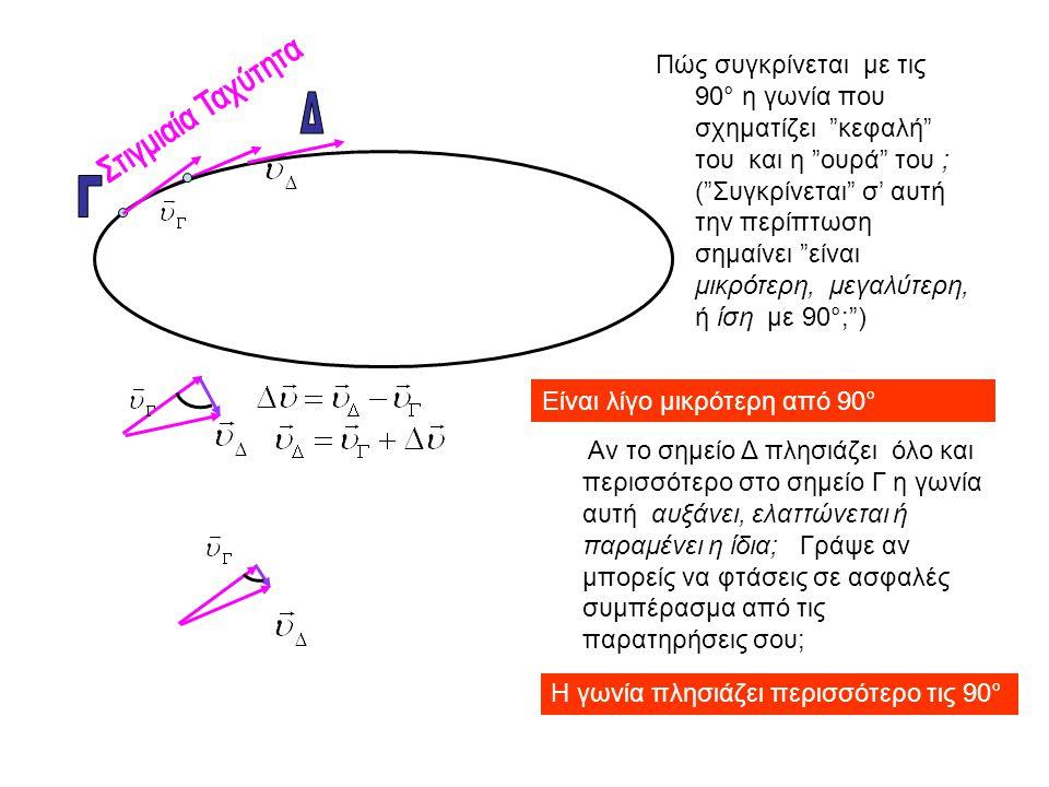 ΙΙ. Επιτάχυνση ενός σώματος με ταχύτητα σταθερού μέτρου.