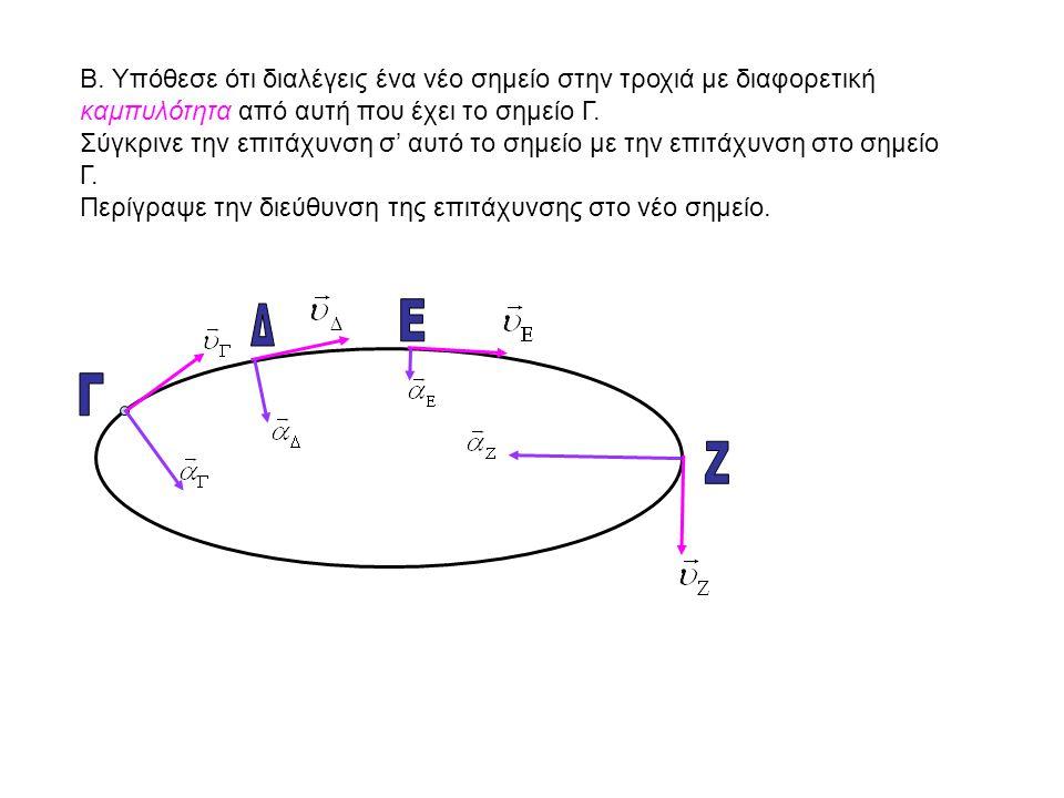 Μήπως αυτή η γωνία έχει κάποια οριακή τιμή; Αν ναι ποια είναι αυτή ; Περίγραψε πως μπορείς να χρησιμοποιήσεις τη μεταβολή στο διάνυσμα της ταχύτητας για να καθορίσεις τη μέση επιτάχυνση του σώματος μεταξύ Γ και Δ.
