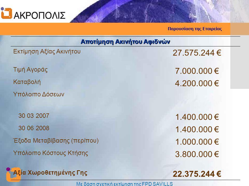 Παρουσίαση της Εταιρείας Αποτίμηση Ακινήτου Αφιδνών Εκτίμηση Αξίας Ακινήτου 27.575.244 € Τιμή Αγοράς 7.000.000 € Καταβολή 4.200.000 € Υπόλοιπο Δόσεων