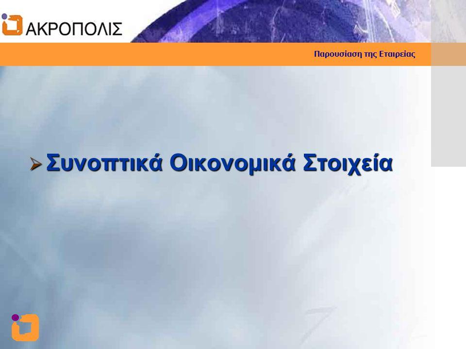 Παρουσίαση της Εταιρείας  Συνοπτικά Οικονομικά Στοιχεία